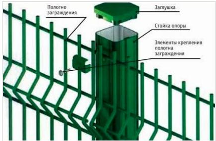 Забор металлический секционный из сварной сетки