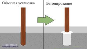 метод бетонирования столбов для забора